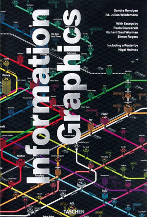 Sandra Rendgen, Julius Wiedemann, «Information Graphics» - обложка книги